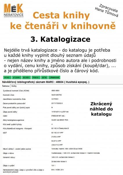 Poster3_katalogizace